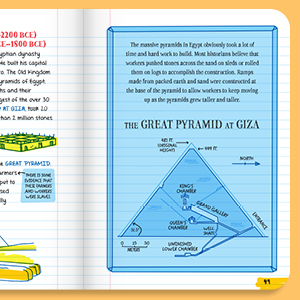 Giza, pyramid, map, diagram
